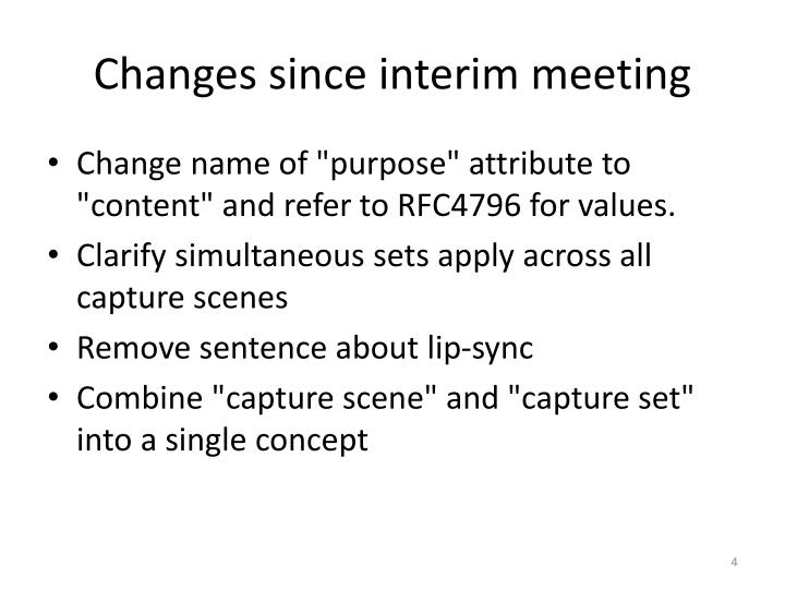 Changes since interim meeting