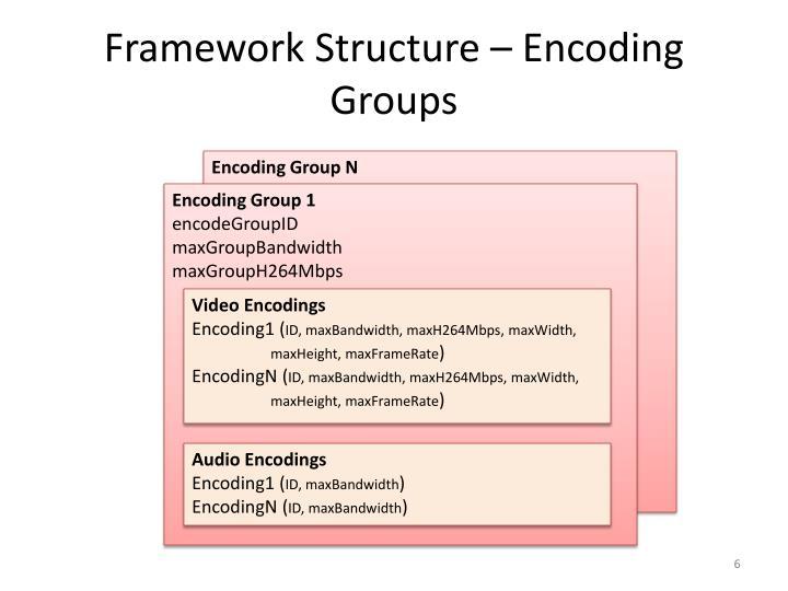 Framework Structure – Encoding Groups
