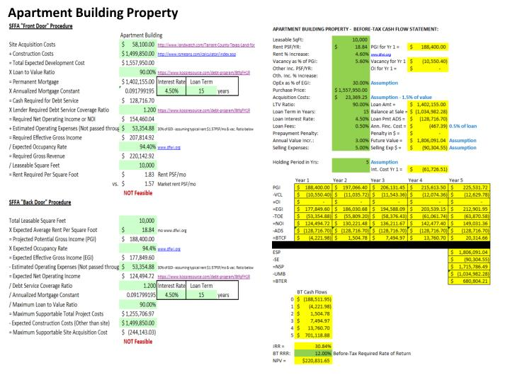 Apartment Building Property