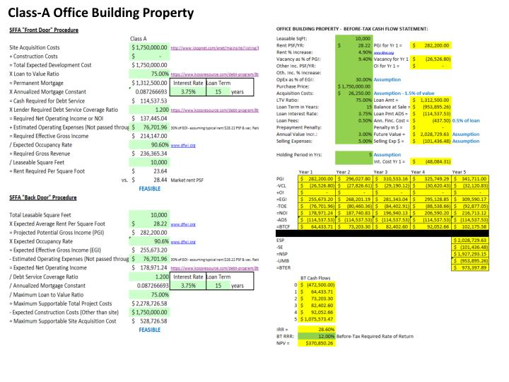 Class-A Office Building Property
