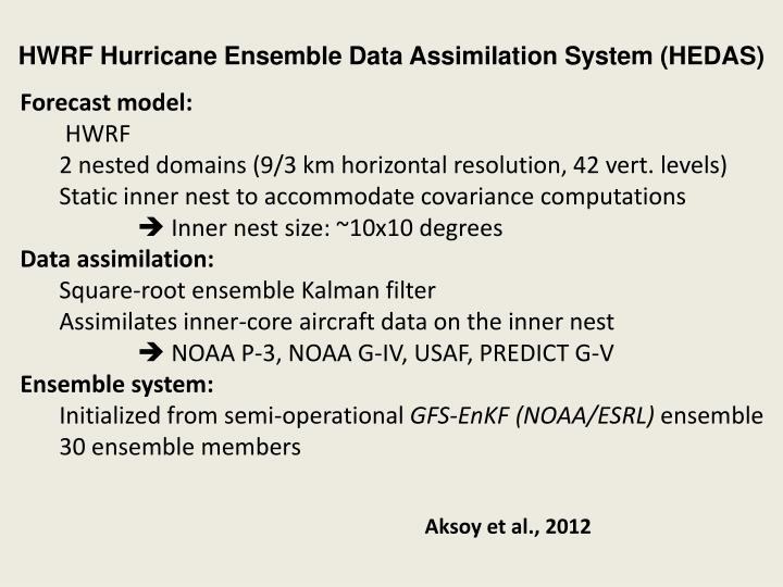 HWRF Hurricane Ensemble Data Assimilation System (HEDAS)