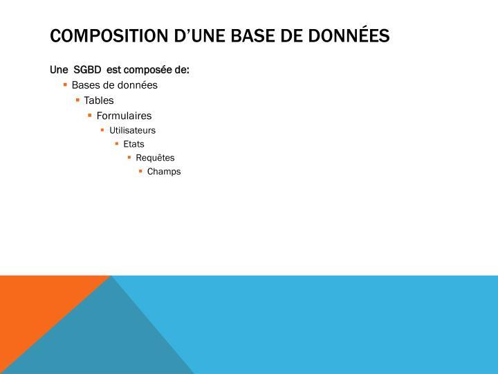 Composition d'une base de données