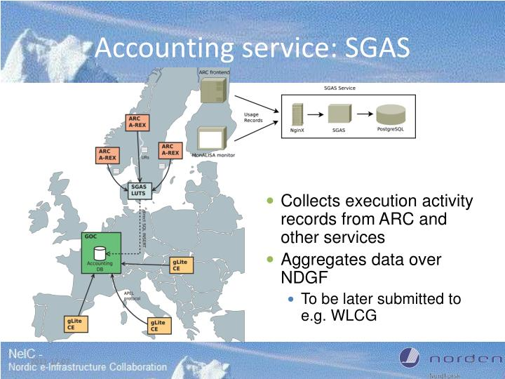 Accounting service: SGAS