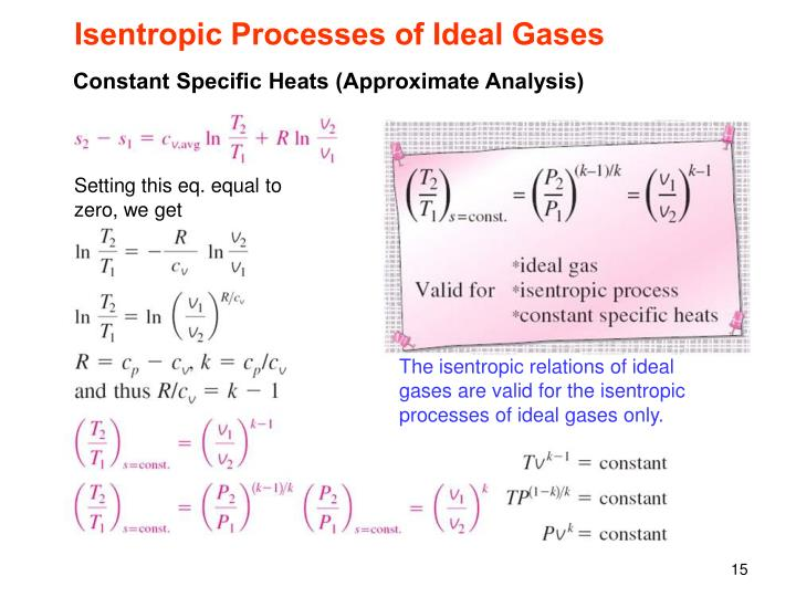Isentropic Processes of Ideal Gases