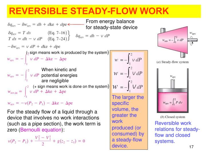 REVERSIBLE STEADY-FLOW WORK