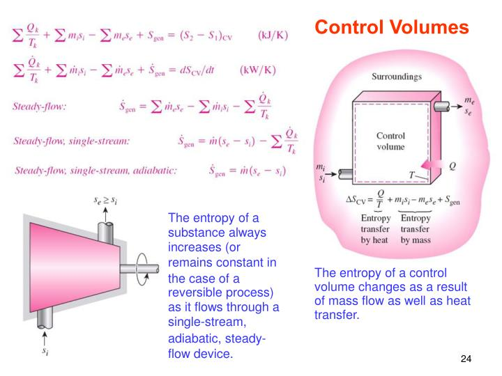 Control Volumes