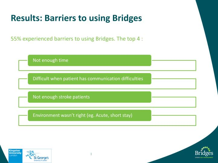 Results: Barriers to using Bridges