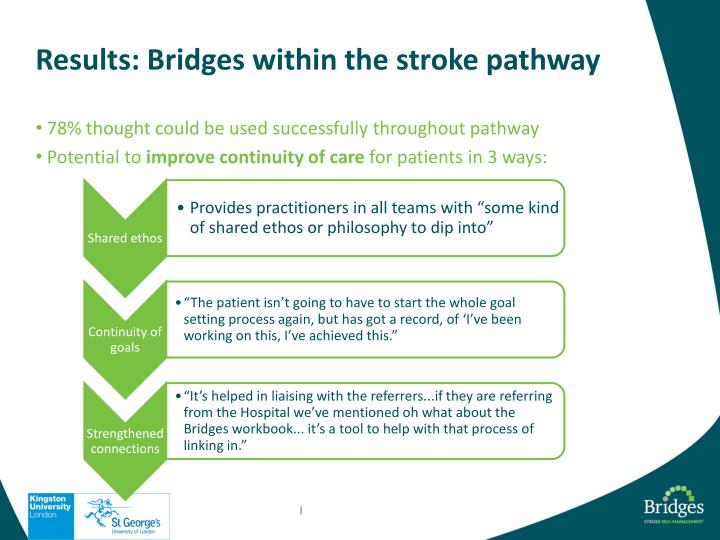 Results: Bridges within the stroke pathway