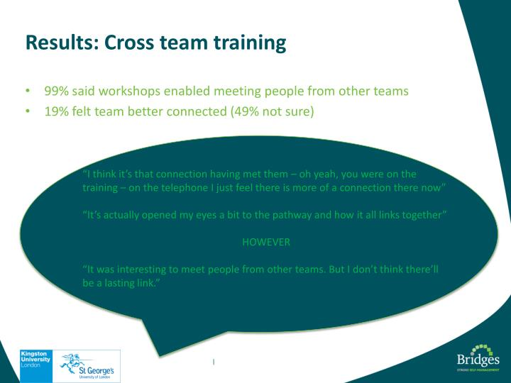 Results: Cross team training