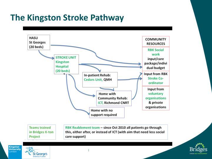 The Kingston Stroke Pathway