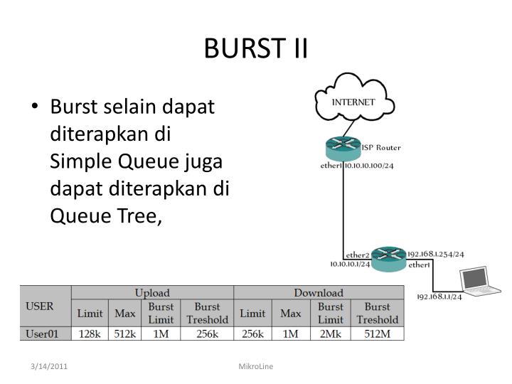 BURST II