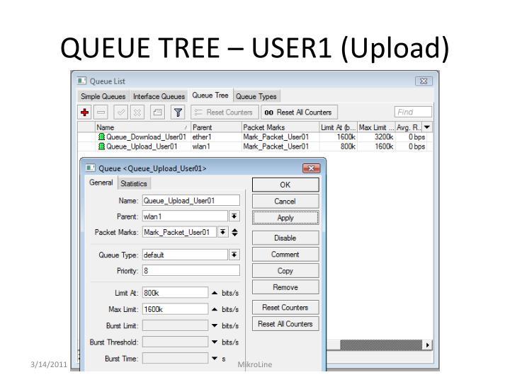 QUEUE TREE –