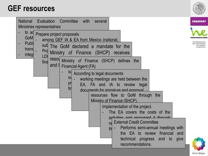 GEF resources