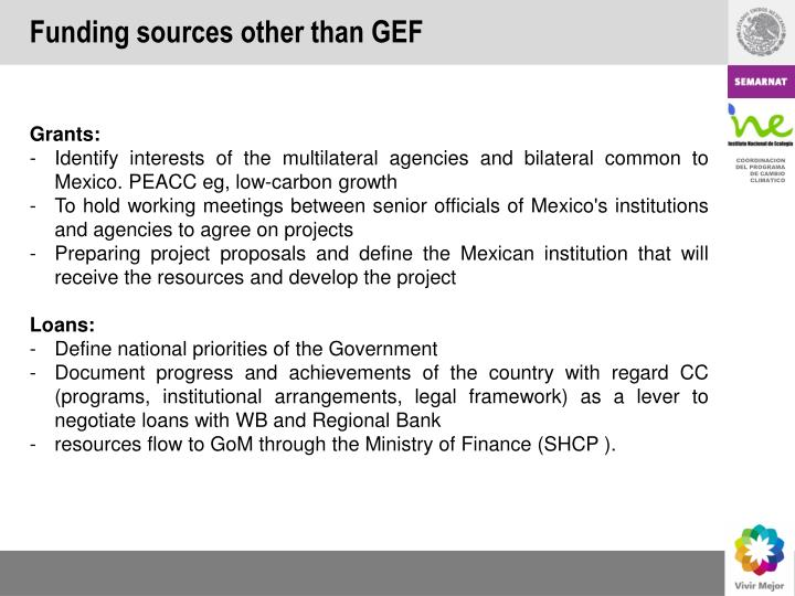 Funding sources other than GEF