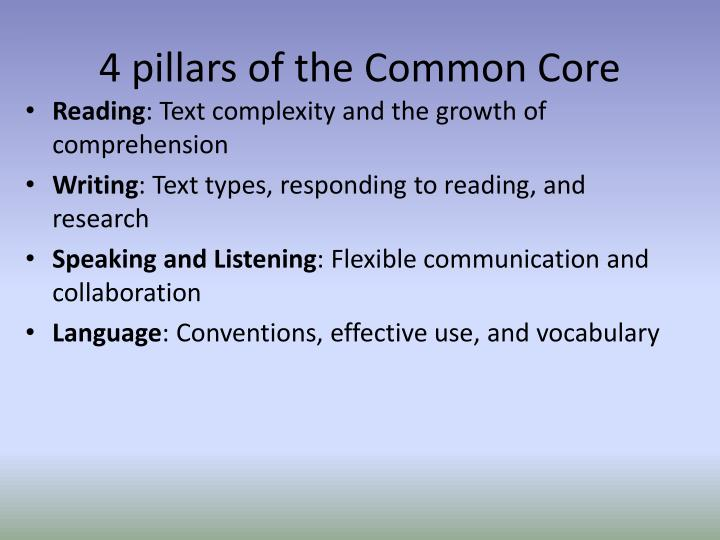 4 pillars of the Common Core