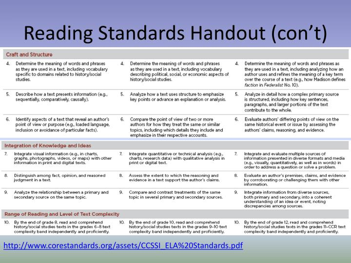 Reading Standards Handout (