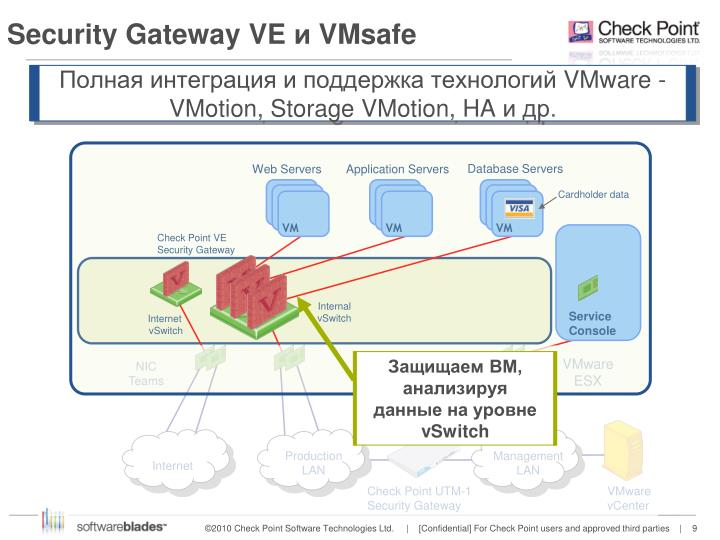 Security Gateway VE