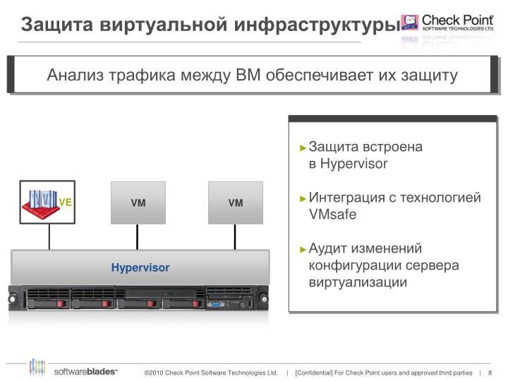 Защита виртуальной инфраструктуры