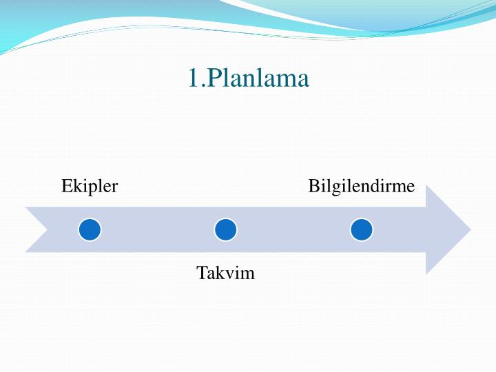 1.Planlama