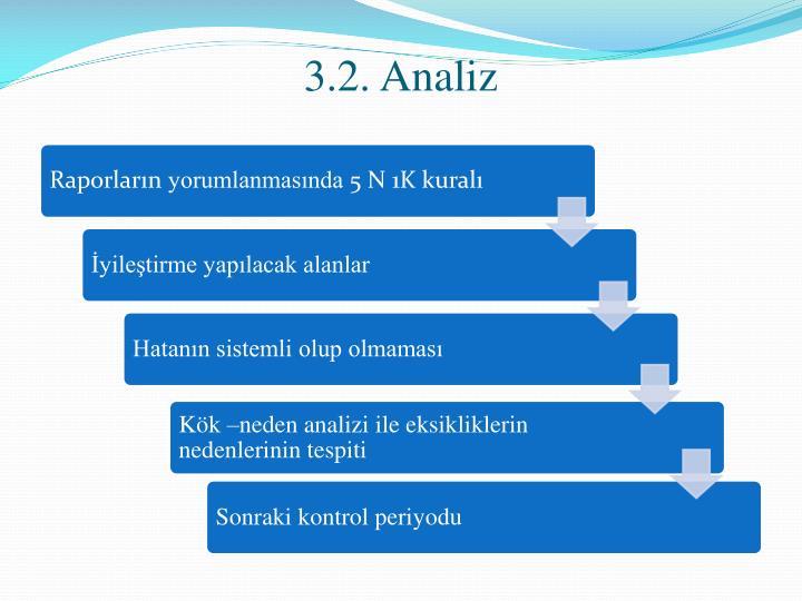 3.2. Analiz