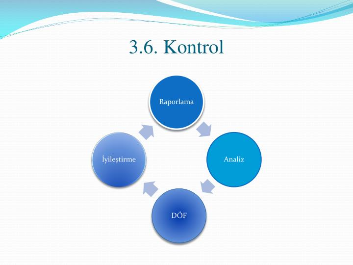 3.6. Kontrol