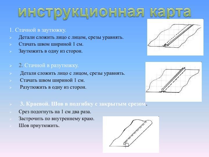 инструкционная карта