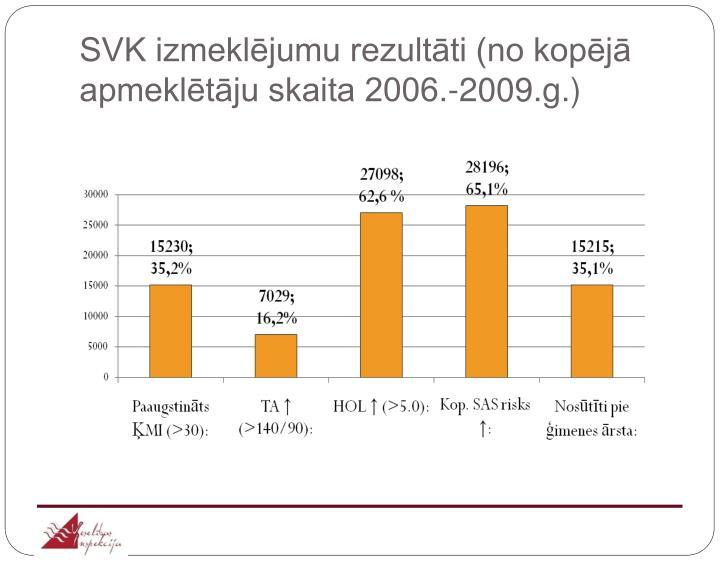 SVK izmeklējumu rezultāti (no kopējā apmeklētāju skaita 2006.-2009.g.)