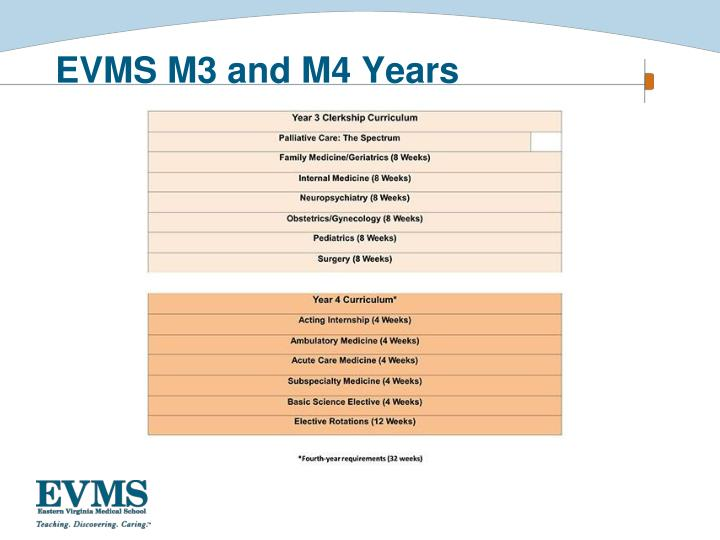 EVMS M3 and M4 Years
