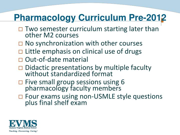 Pharmacology Curriculum Pre-2012