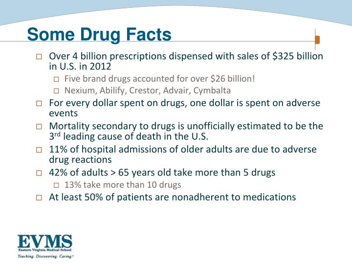 Some Drug Facts