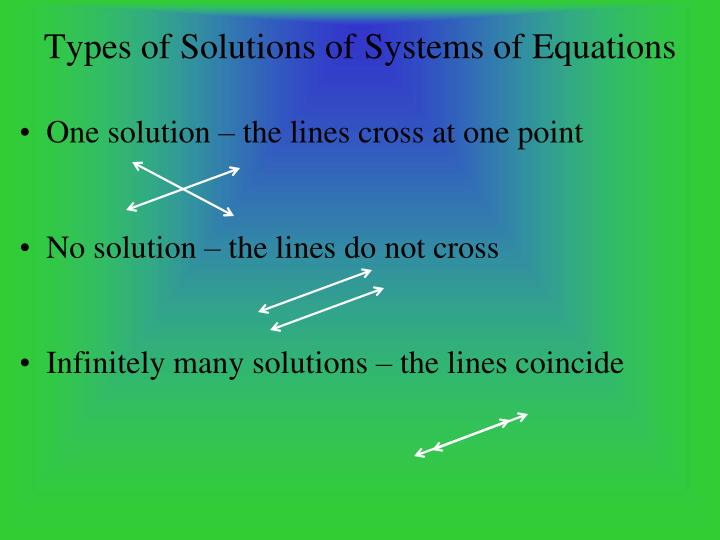 Types of Solutions of Systems of Equations