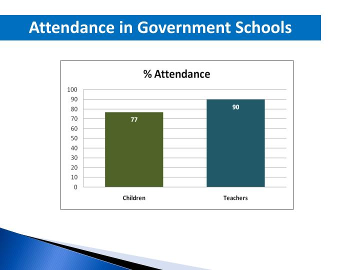 Attendance in Government Schools