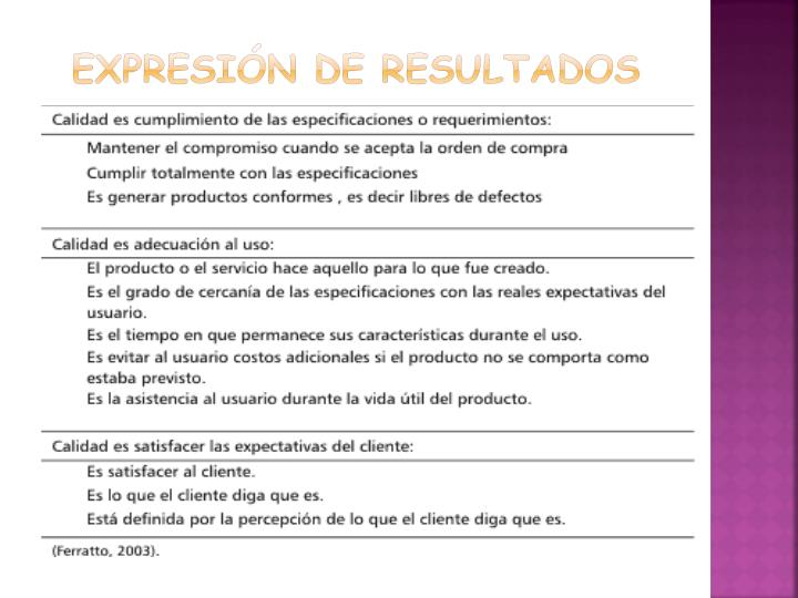 Expresión de resultados