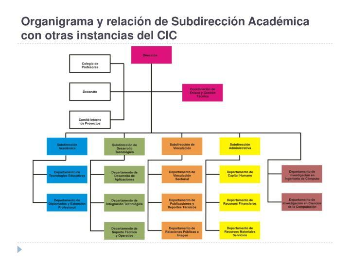 Organigrama y relación de Subdirección Académica con otras instancias del CIC