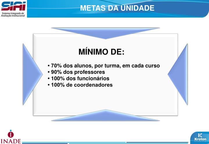 METAS DA UNIDADE