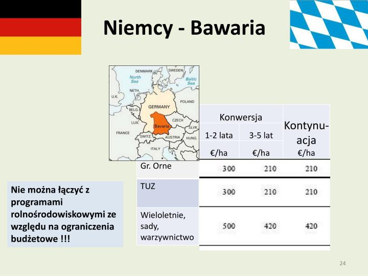 Niemcy - Bawaria