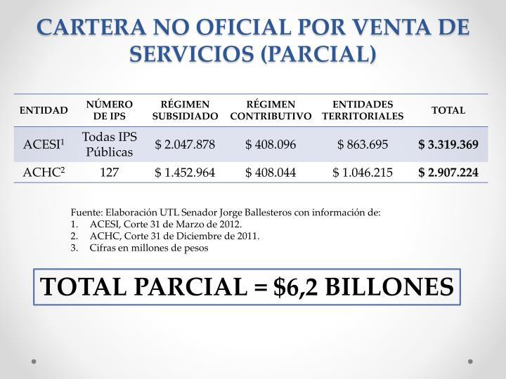 CARTERA NO OFICIAL POR VENTA DE SERVICIOS (PARCIAL)