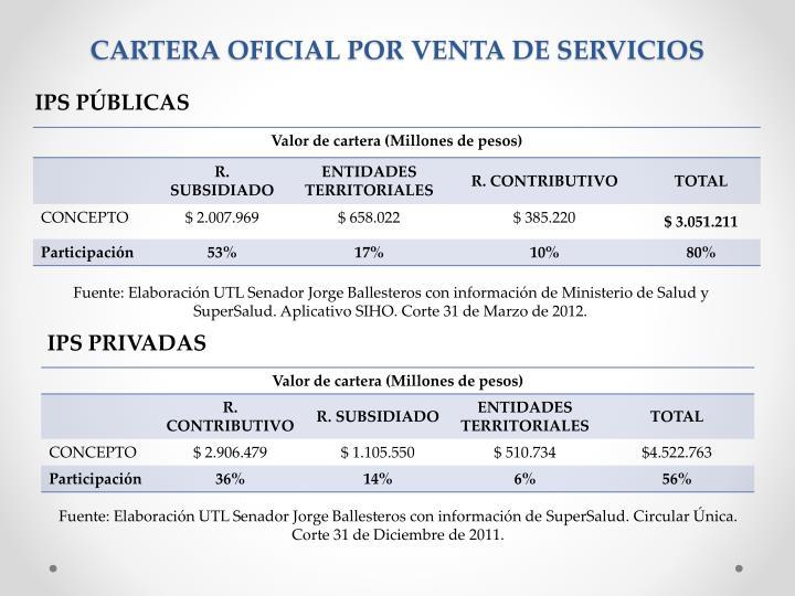 CARTERA OFICIAL POR VENTA DE SERVICIOS