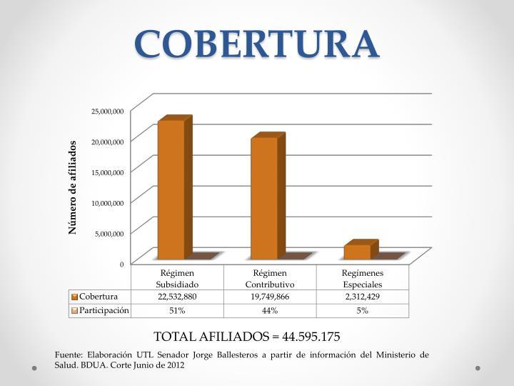 COBERTURA