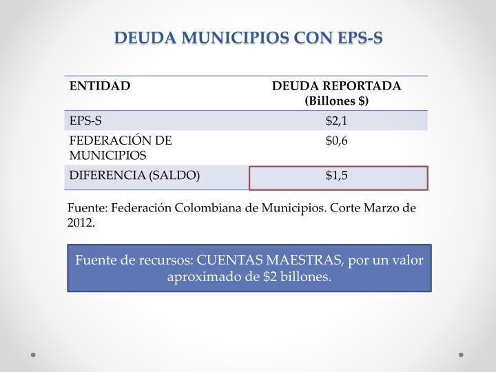 DEUDA MUNICIPIOS CON EPS-S