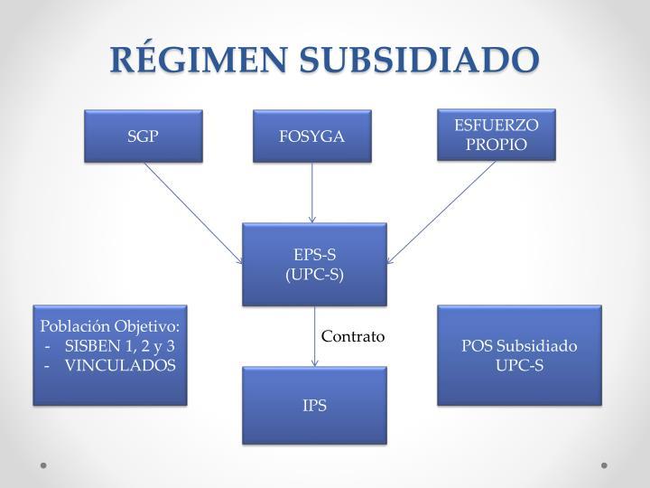 RÉGIMEN SUBSIDIADO