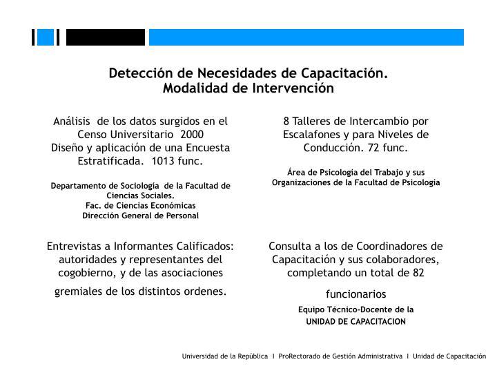Deteccin de Necesidades de Capacitacin.