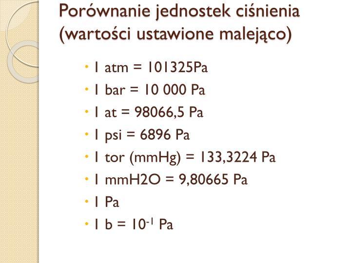 Porównanie jednostek ciśnienia
