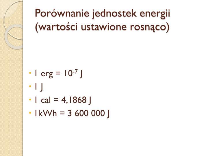Porównanie jednostek energii