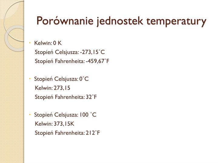 Porównanie jednostek temperatury
