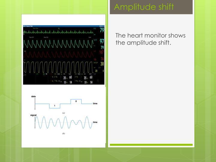 Amplitude shift