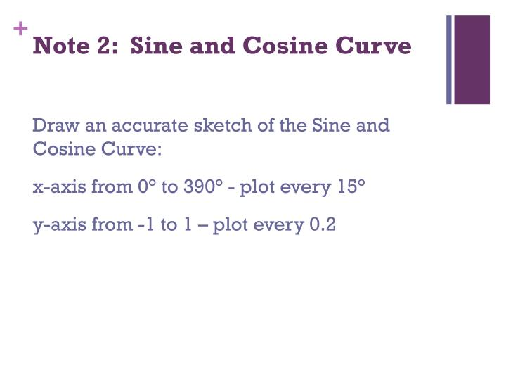 Note 2 sine and cosine curve