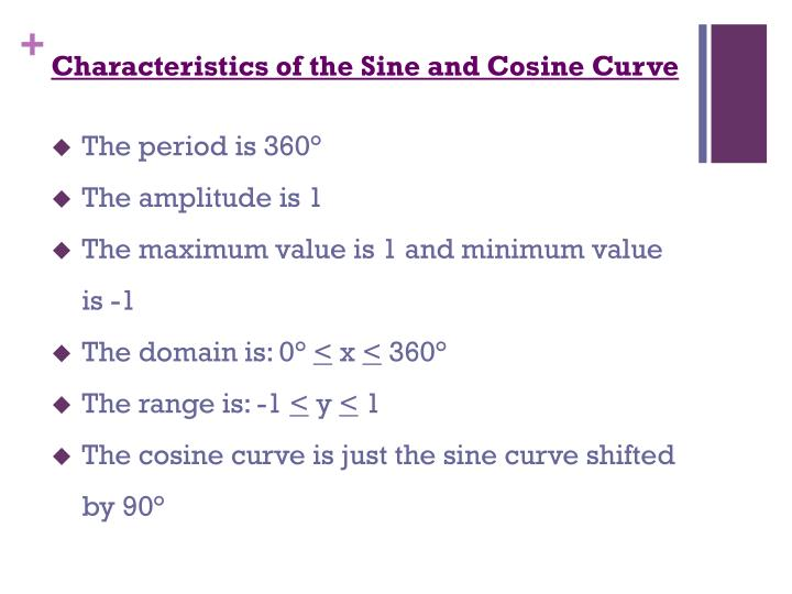Characteristics of the Sine and Cosine Curve