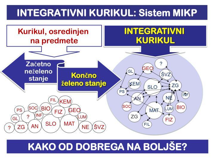 INTEGRATIVNI KURIKUL: Sistem MIKP