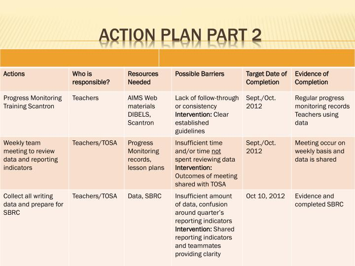 Action Plan Part 2
